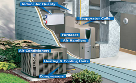 Cooling Solutions for your Home and Business